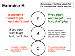 "Diagram analysing ""If you don't want to get hurt, don't play"""
